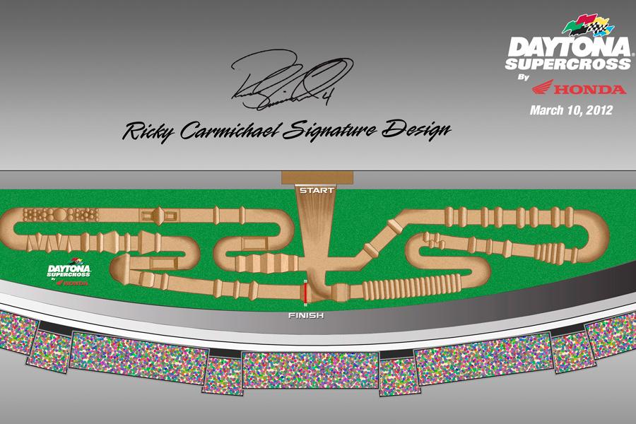 Ricky Carmichael Signature Daytona SX Design