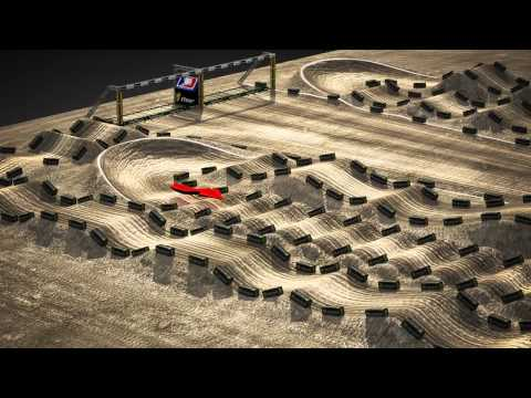2012 Indianapolis Animated Monster Energy Supercross Track Map