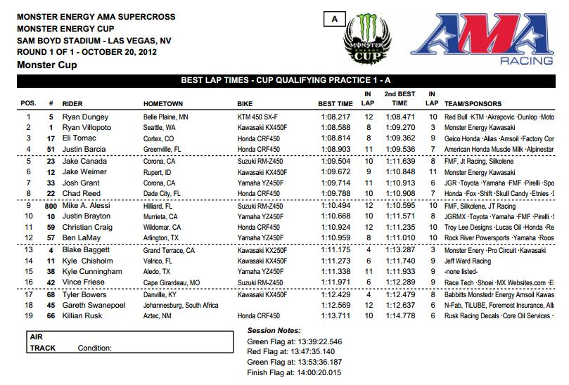 monster-energy-cup-qualifying-times