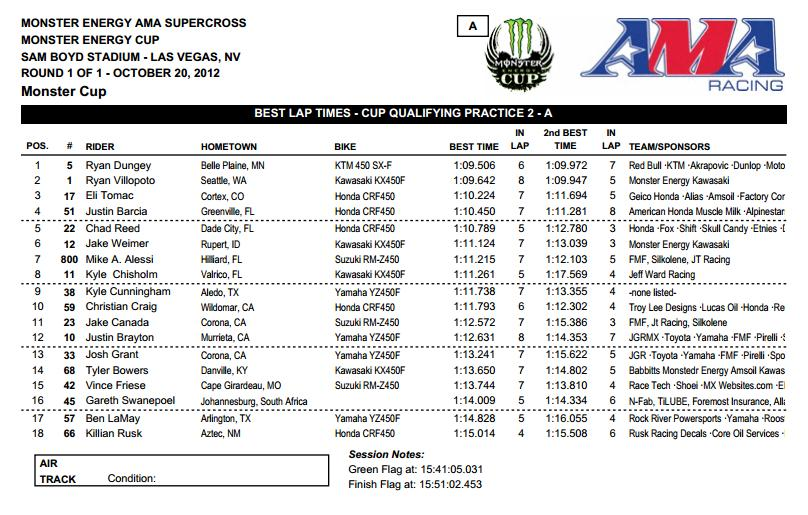 Monster-energy-cup-qualifying-2012