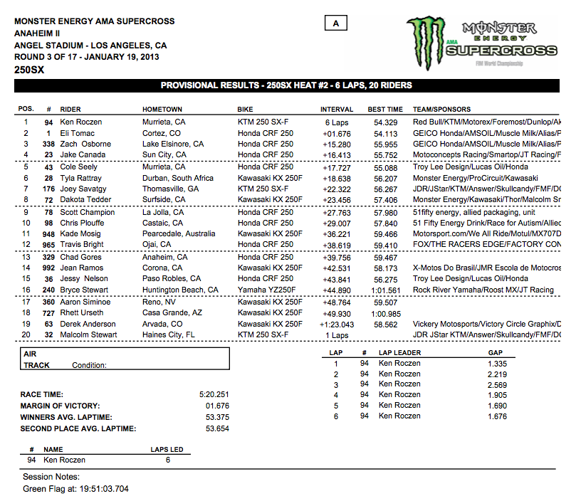 250 SX - Heat 2 - Anahiem 2 - Click here to enlarge