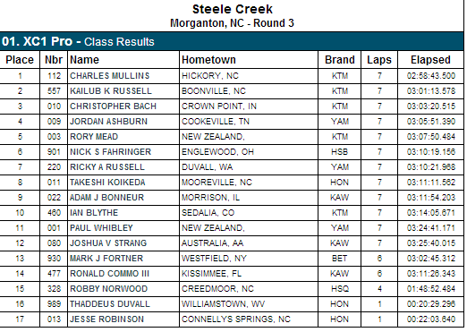 XC1 Pro Class - 2013 Steele Creek GNCC
