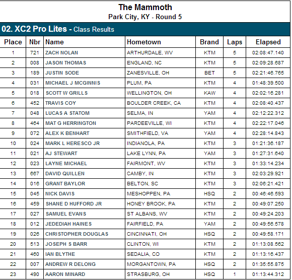 XC2 Pro Class Results - 2013 Mammoth Park GNCC
