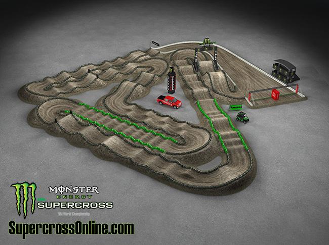 Oakland SX  Supercross 2014 Track