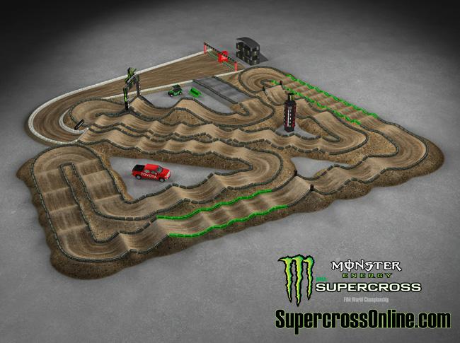 MotoXAddicts   2014 Monster Energy Supercross Track Maps Supercross 2014 Track