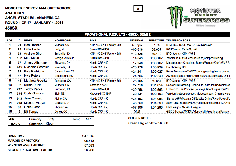 2014 Anaheim 1 SX - 450SX Semi 2 Results - Click to Enlarge