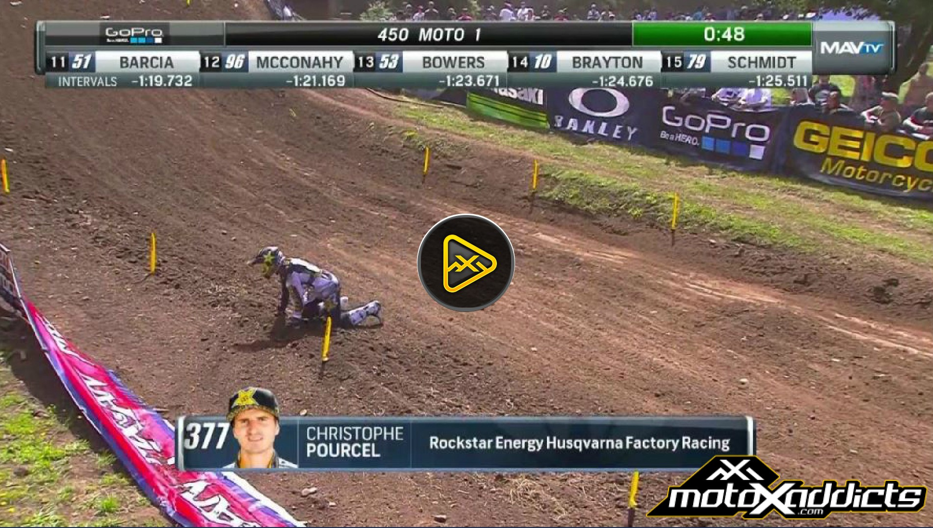 Christophe Pourcel Crash – 2016 Washougal National