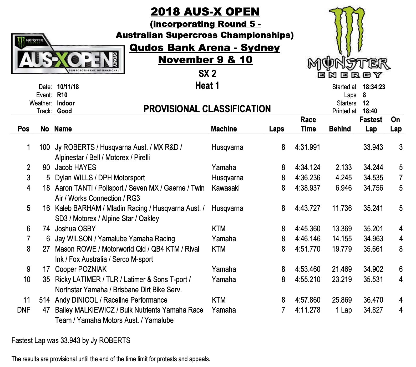 Motoxaddicts Race Results 2018 Aus X Open