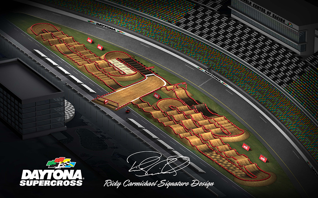 2019 Daytona Supercross Track Map