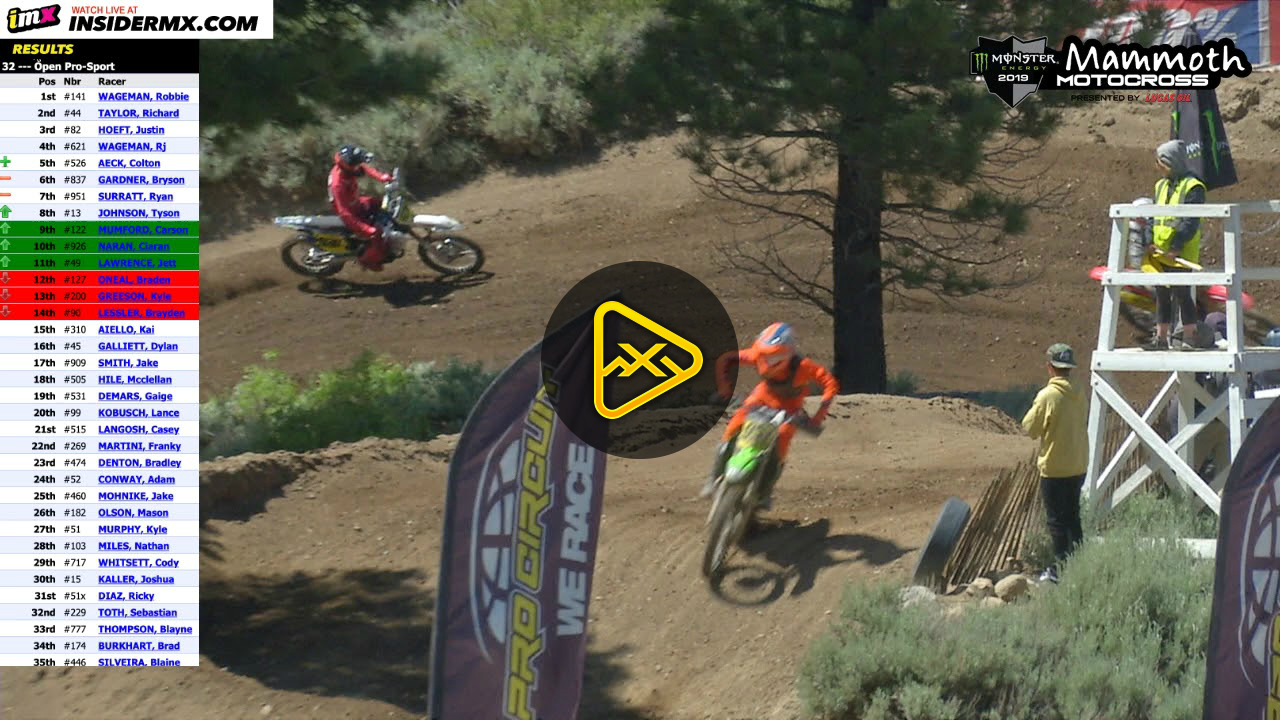 Open Pro Final Mammoth Motocross – Day 1 (2019)