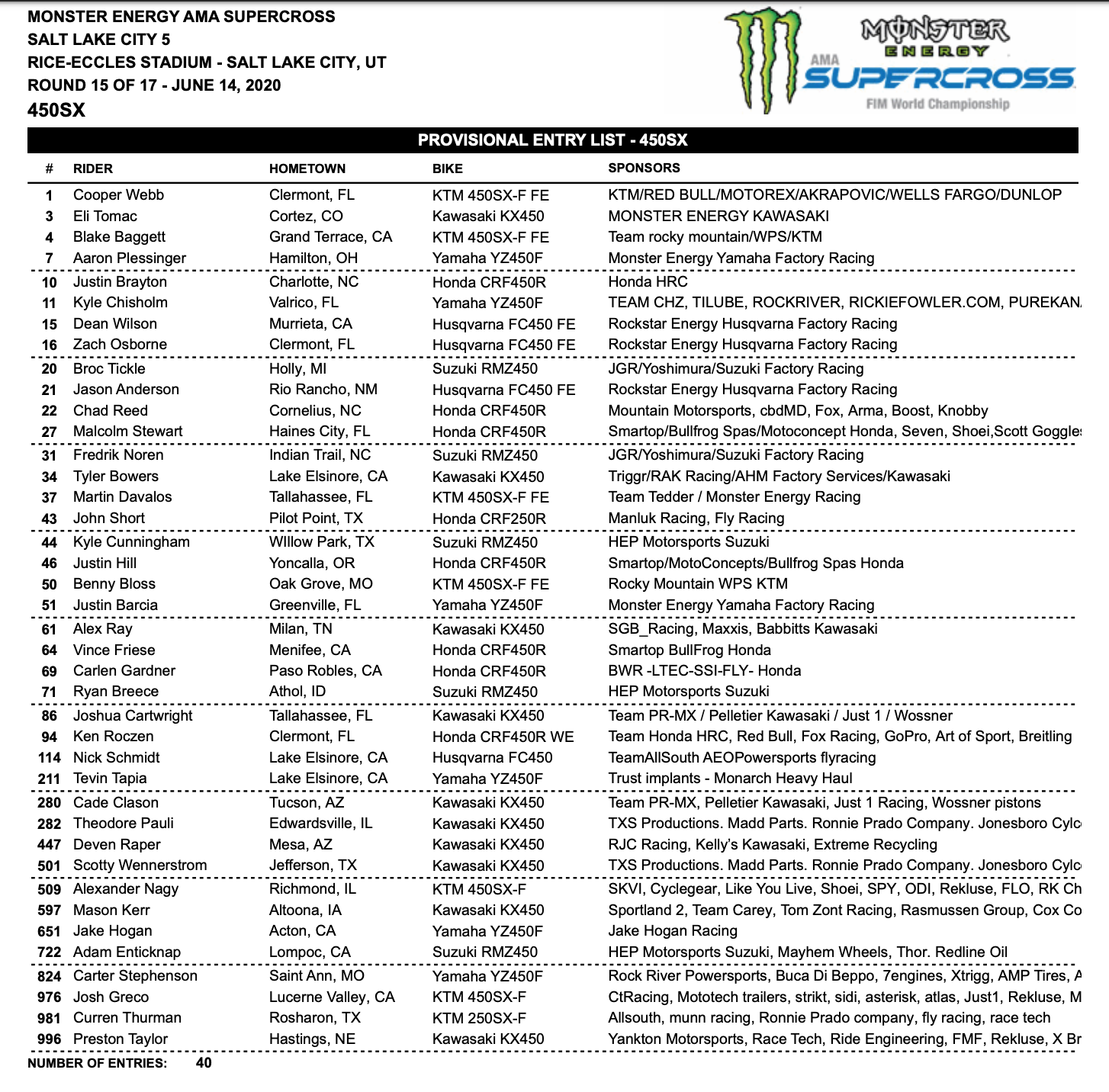Pre-Entry List: Round 15 – Salt Lake City SX