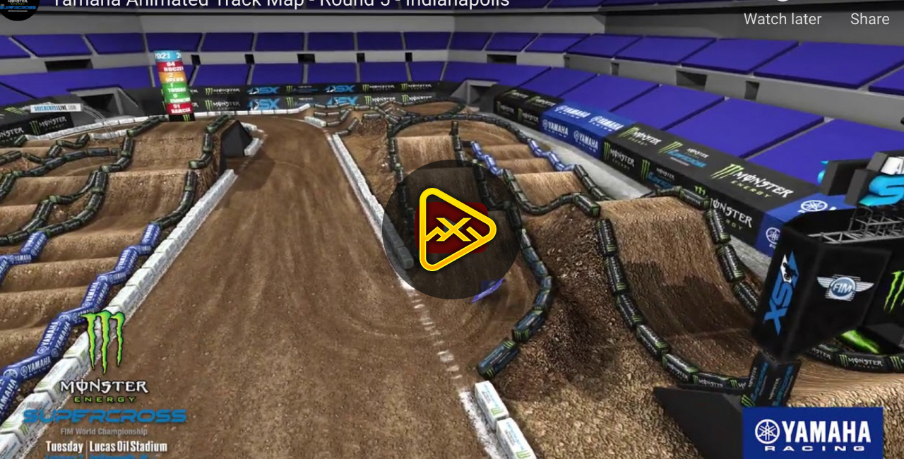 Animated Track Map – Rd 5 – 2021 Indianapolis 2 SX